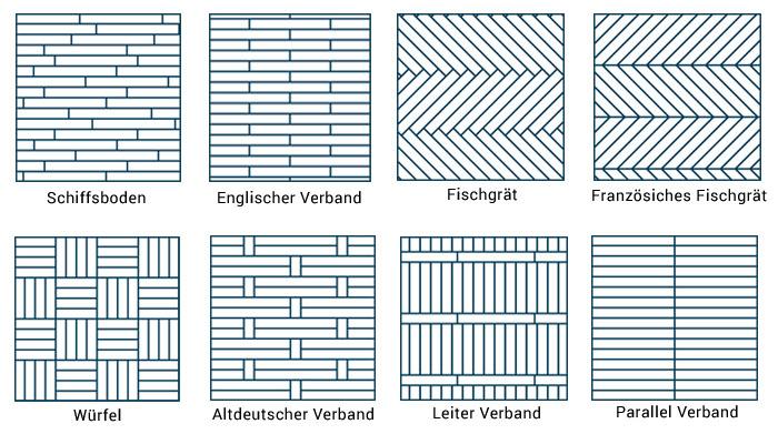 Parkett verlegearten muster  Mosaikparkett und seine gestalterischen Möglichkeiten | Parkett Direkt